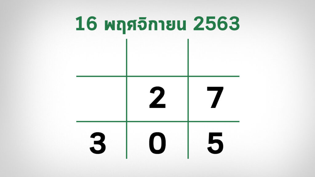 เลขเด็ด หวยไทยรัฐ งวดนี้ 16 พฤศจิกายน 2563